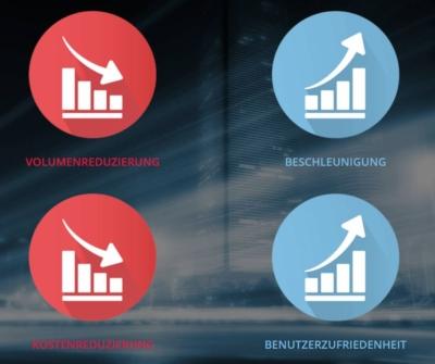 OptimiZr und ZipMail Vorteile